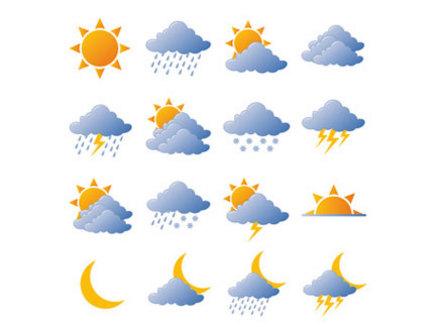 Quel temps fait-il à Phuket ?