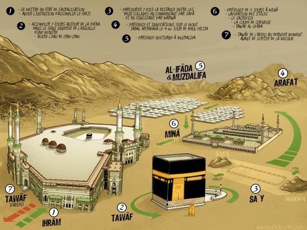 Pèlerinage à la Mecque : les différents rites en image